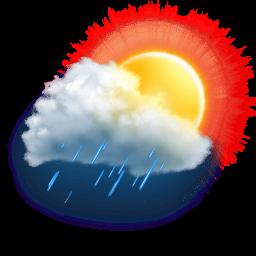 پیش بینی آب و هوا هواشناسی متحرک